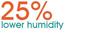 25-lower-humidity
