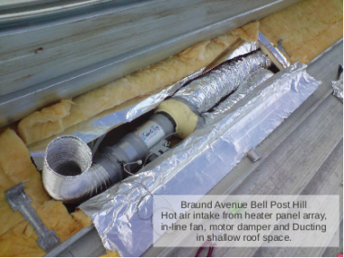 Braund avenue Bell Post Hill ducting